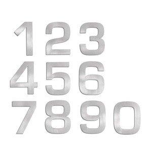 Numer na dom Signo