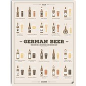 Plakat German Beer