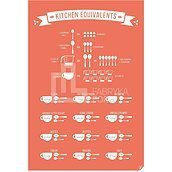 Plakat Kitchen Equivalents czerwony