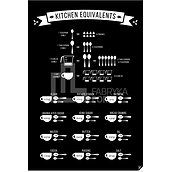 Plakat Kitchen Equivalents