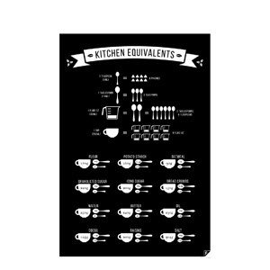 Plakat Kitchen Equivalents