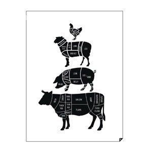 Plakat Meat Cuts ed. spring 2016
