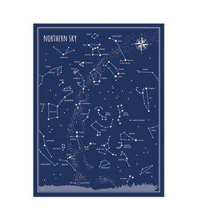 Plakat Nothern Sky