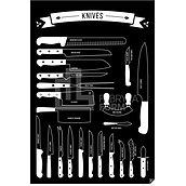 Plakat Types of Knives