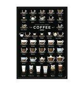 Plakat 38 Ways To Make a Perfect Coffee 2 ed. - zdjęcie 1
