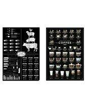 Plakaty 38 Ways To Make a Perfect Coffee i Kitchen First Aid Kit 2 szt - zdjęcie 1