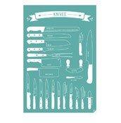 Plakat Types of Knives turkusowy 40 x 50 cm - małe zdjęcie