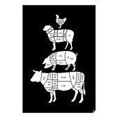 Plakat Meat Cuts czarny 40 x 50 cm - małe zdjęcie