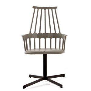 Krzesło Comback obrotowe