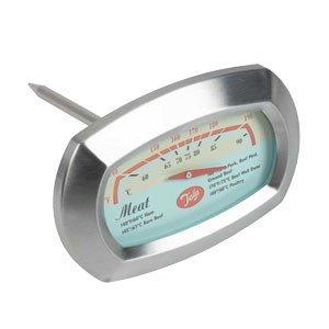 Termometr do pieczeni Retro